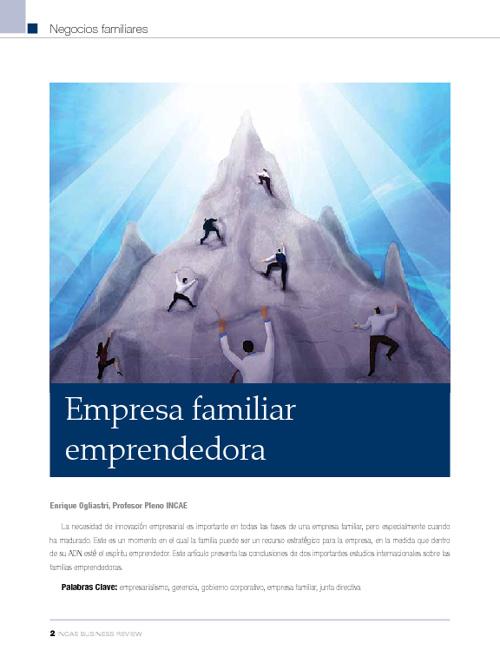 4.5 Espíritu emprendedor