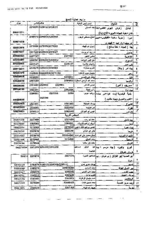 هواتف بلديات محافظة الخليل في الضفة
