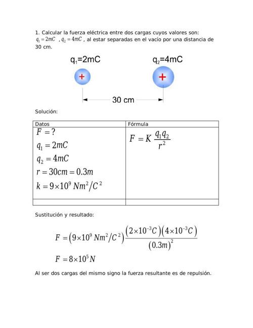Ejemplos Ley de Coulomb