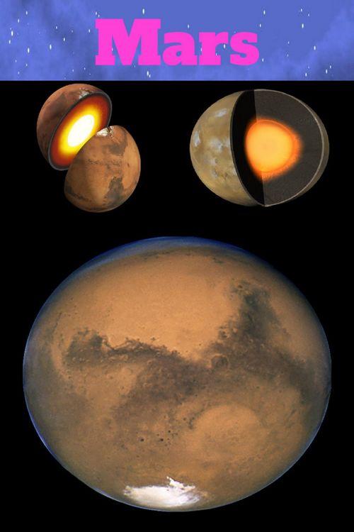 Planet Flipbook - Maria Lupian