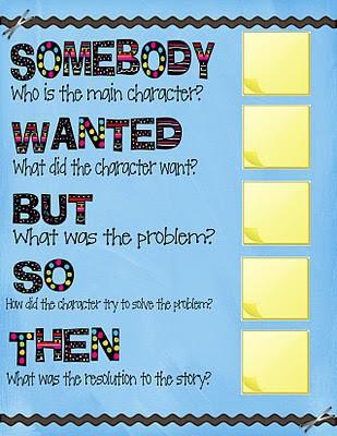 6th grade fictional narrative stories