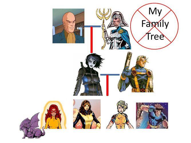 x-men family tree