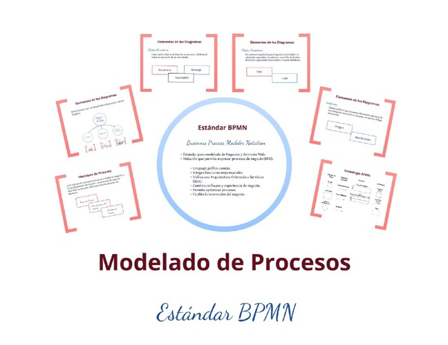 ModeladoBPMN