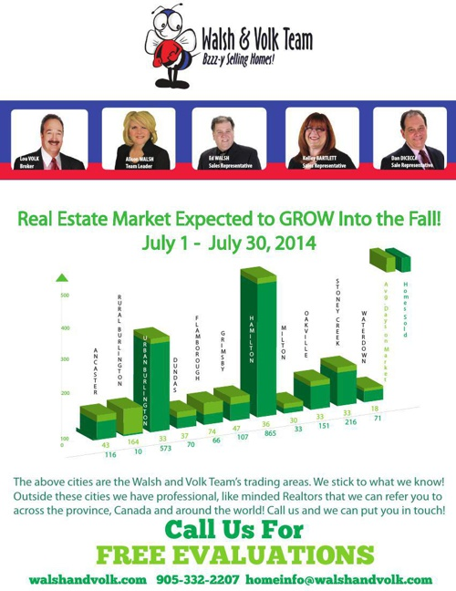 The Walsh and Volk Team Report September 2014