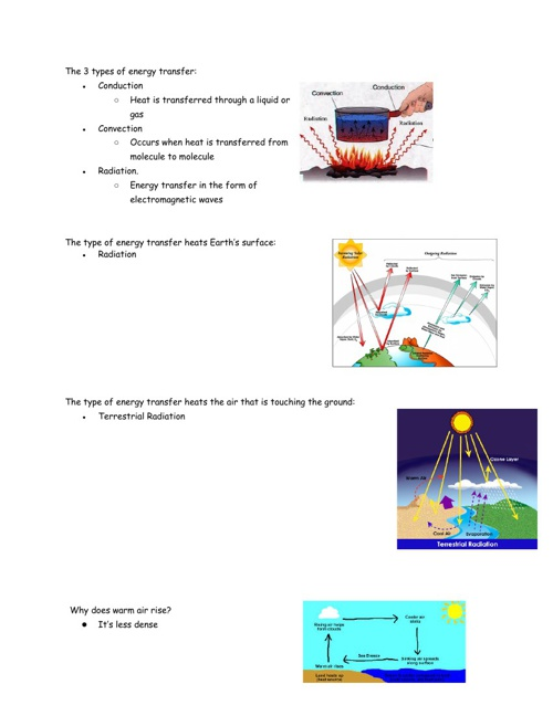 Heat Transfer Review Book