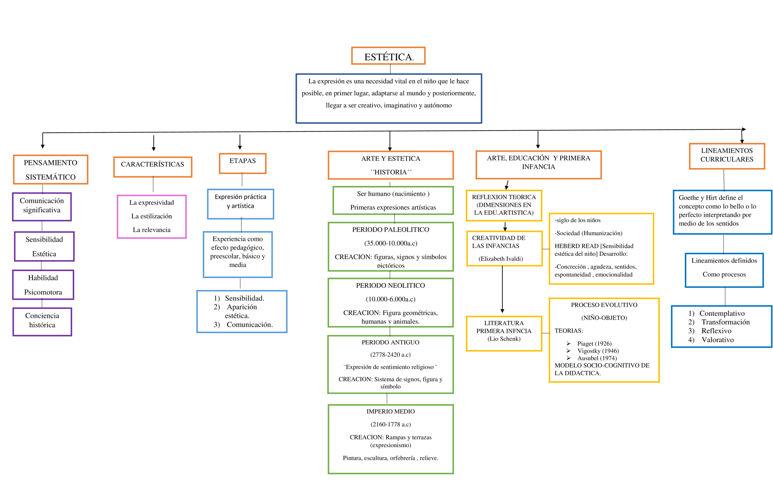marco conceptual cartilla