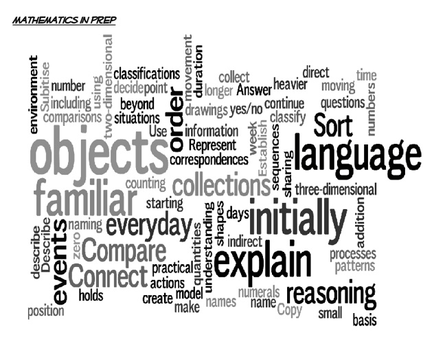 Aus Curriculum Mathematics Wordles