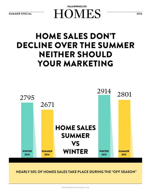 Summer Sales Comparison