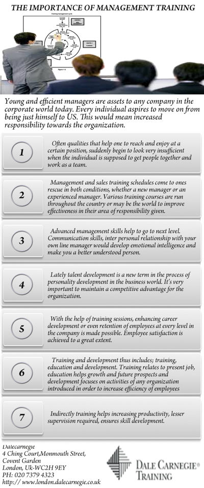 THE IMPORTANCE OF MANAGEMENT TRAINING