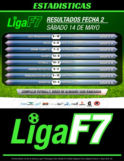 4LIGA F7-SEGUNDA EDICIÓN