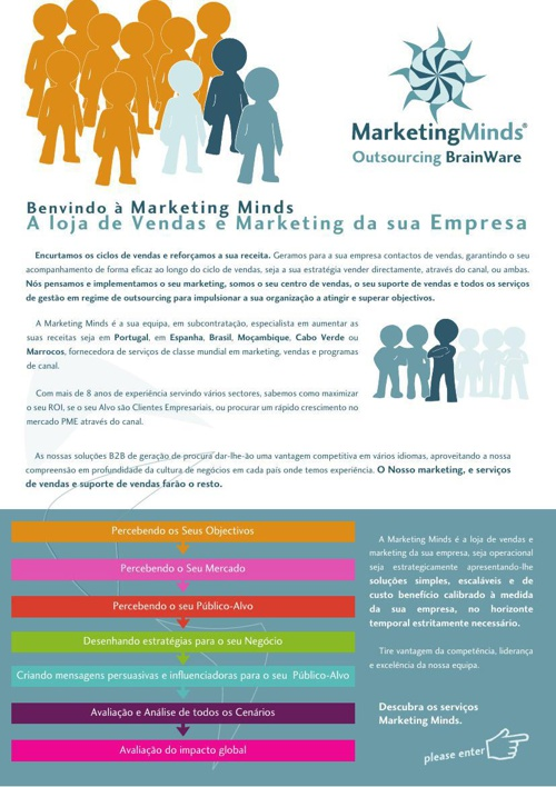 marketing minds_desdobravel digital_registado