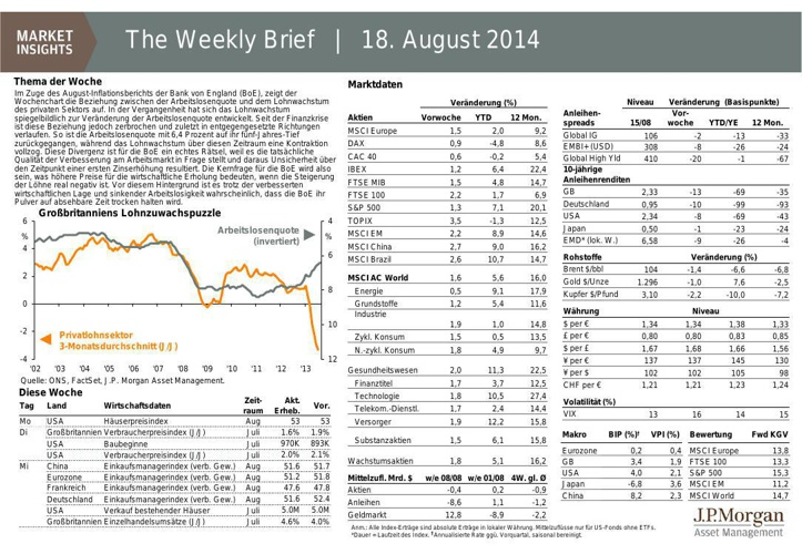 The Weekly Brief_18. August 2014