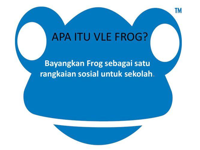 Mengenali Diri..Froggg