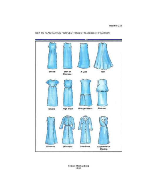 206Fashion Design Garments