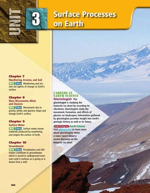 Ch 7 Weathering, Erosion & Soil