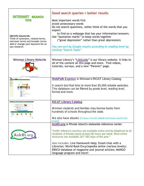 Information Literacy: tips and resources