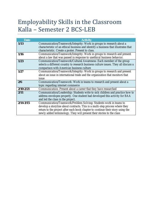 Employability Skills Kalla2