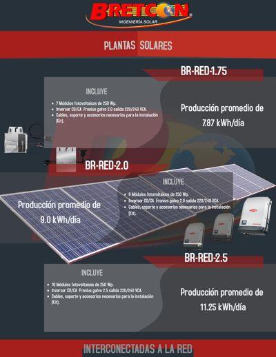 PLANTAS SOLARES INTERCONECTADAS A LA RED