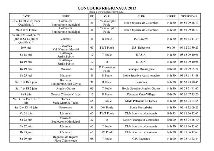Dates concours régionaux Midi-Pyrénées de pétanque (màj21/12)