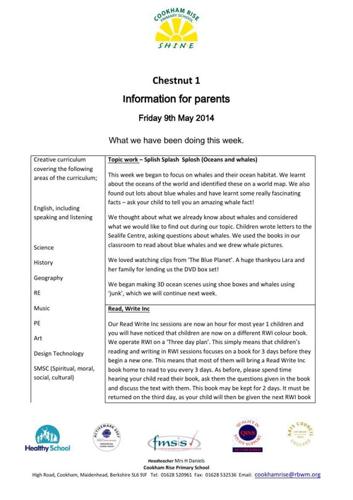 Chestnut 1 info for parents 07-02-14