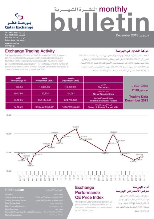 Qatar Exchange Bulletin
