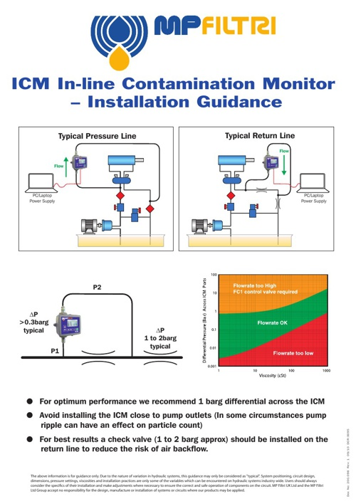 ICM Installation and Wiring Guide