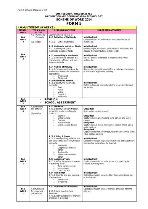 scheme-ict-f5-2014