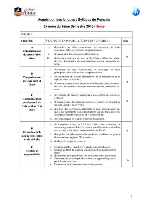 Syllabus du 2eme Semestre 5to-Examen semestral 2016