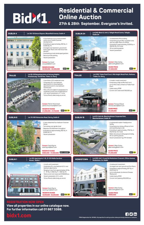 Property Plus - Sunday Business Post