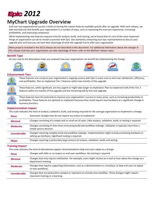 MyChart 2012 Enhancements