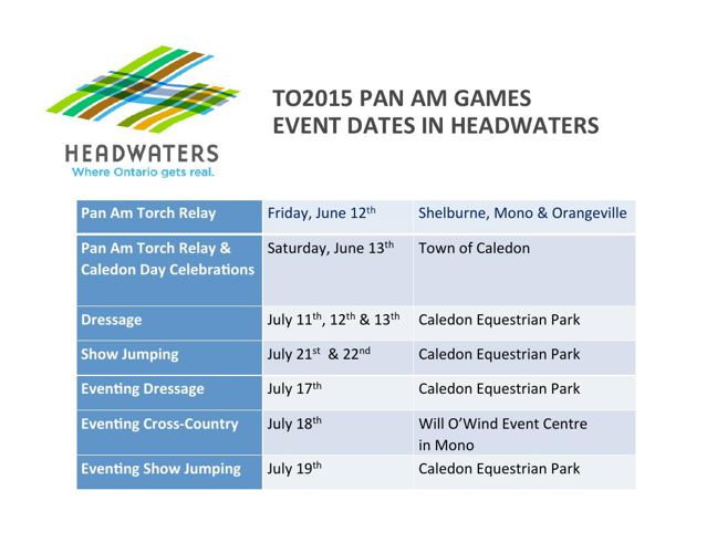 How to Make the Most of the Pan Am Games in Headwaters