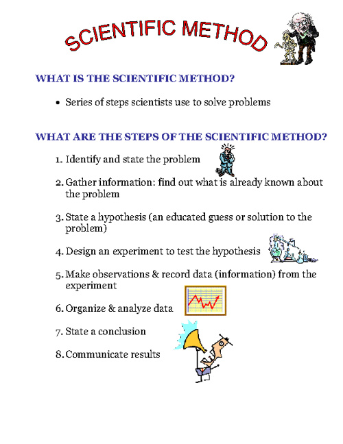 Scientific Method & Experimental Design