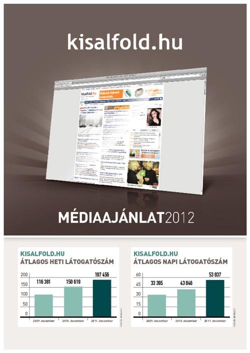 Kisalfold.hu Médiaajánló
