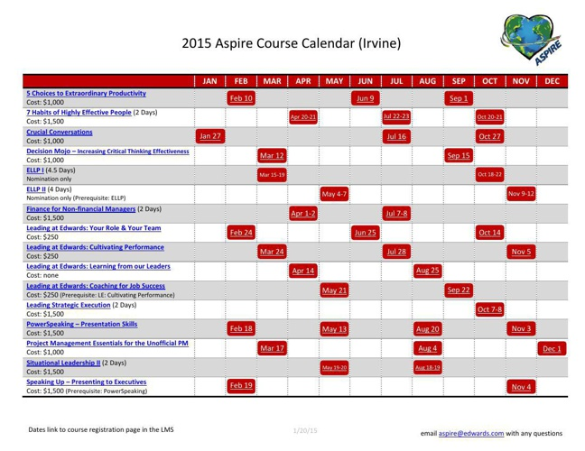 2015 Aspire Course Calendar and Course Descriptions