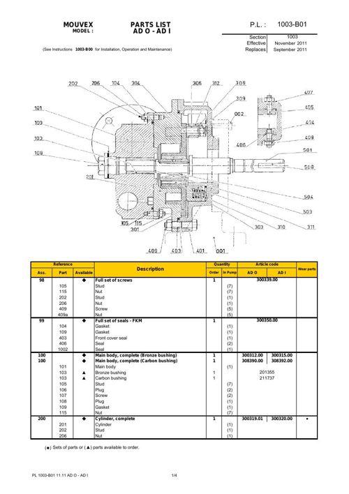 Mouvex AD Parts List