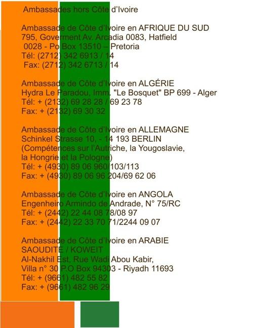 liste des ambassades