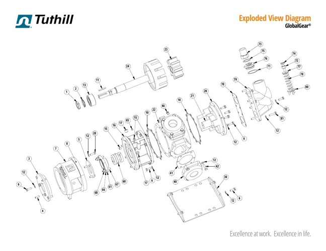 Tuthill Global Gear Series Exploded View Diagram