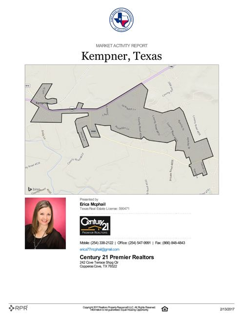Market Activity Report for Kempner, TX as of Feb. 13, 2017