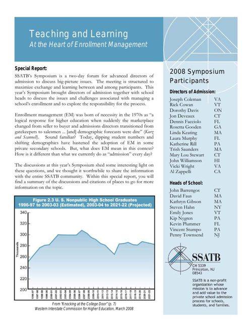 2008 Symposium Report