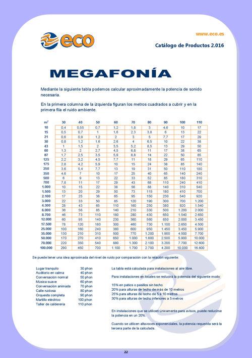 megafonia_2016
