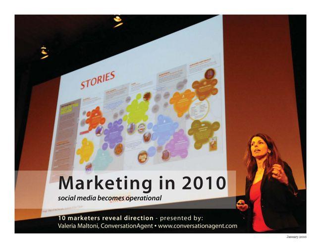 Marketingin2010