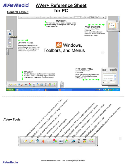 Visualiser Quick Reference