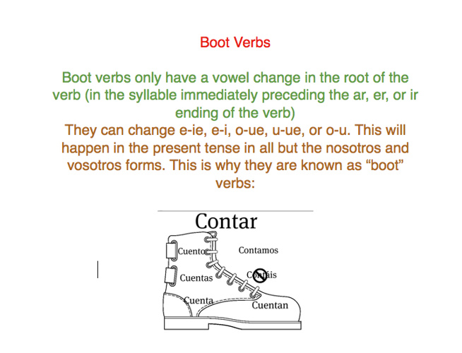 Boot Verbs or Stem Changing Verbs