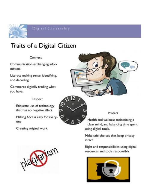 Digital traits