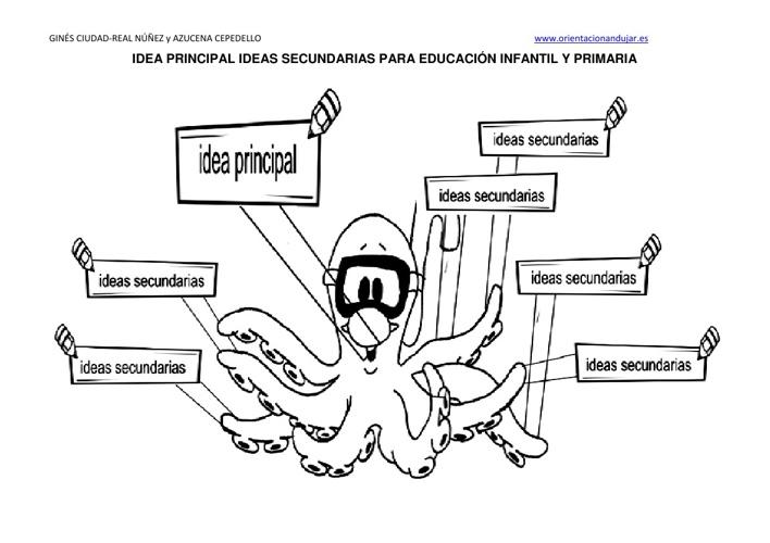 Organizador-grafico-rutina-de-pensamiento-ideas-principal-idea-s