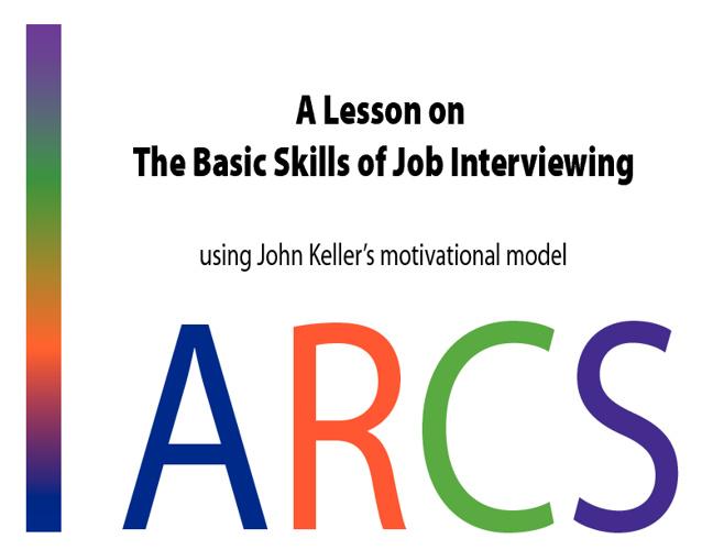 John Keller's ARCS Motivational Model