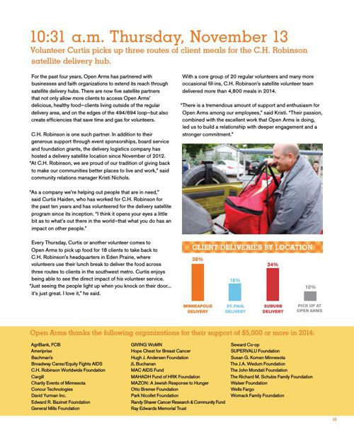 Open Arms of Minnesota: 2015 Annual Report