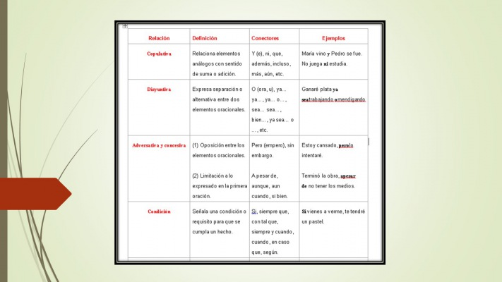 """REGLAS GRAMATICALES (Grammatical Rules)"" 2"