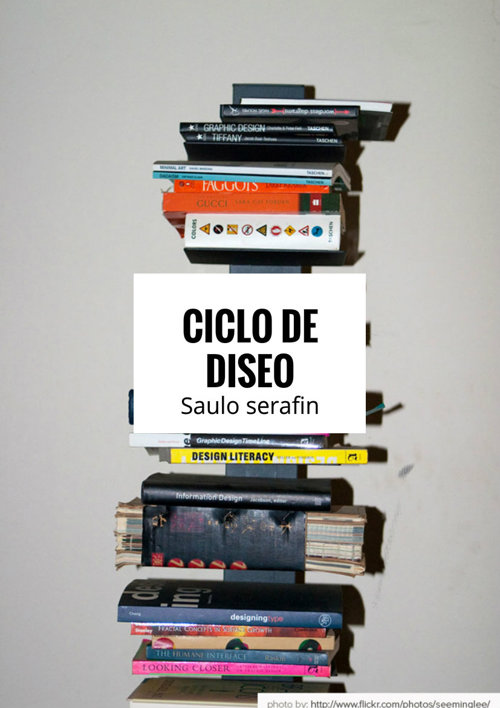 Copy of Ciclo de diseño