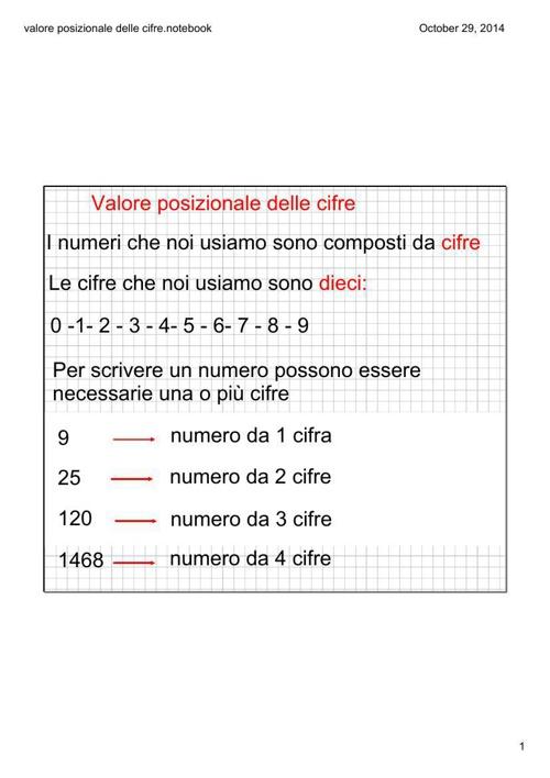 valore posizionale delle cifre